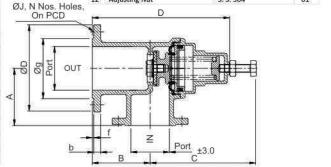 pressure relief valve